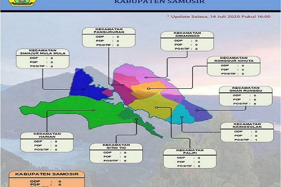 Informasi Covid-19, dalam lingkup Nasional, provinsi Sumatera Utara dan Kabupaten Samosir