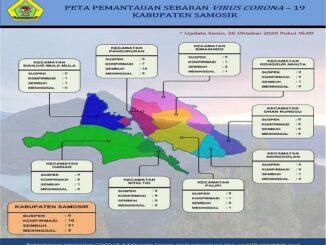 Pasien Sembuh Covid-19 di Samosir Meningkat Jadi 15 Orang, Senin (26/10)