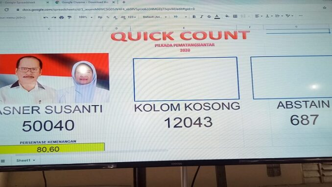 Quick count di lokasi center pemenangan Asnere-Susanti